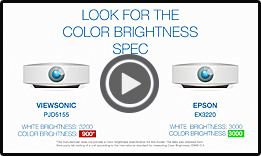 ViewSonic PJD5155 vs Epson EX3220 (1min)
